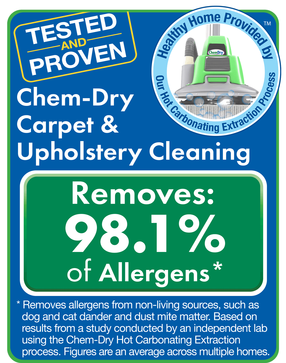 chem-dry upholstery cleaner in Edmonds tested and proven to remove 98% of allergens